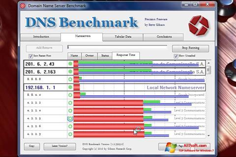 截图 DNS Benchmark Windows 7